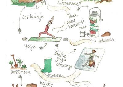 BIjna Zomer Yogaweekend
